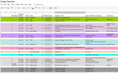sehnsucht liste  copyright 2012 Minusvier